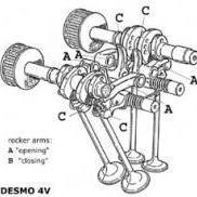 DrDesmo